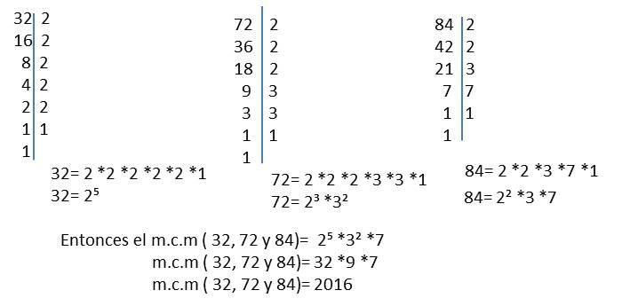 m.c.m 32 72 y 84