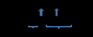partes de una ecuacion2