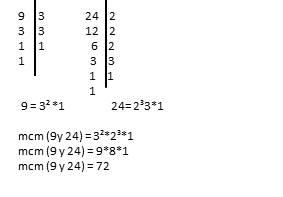 mcm de 9 y 24