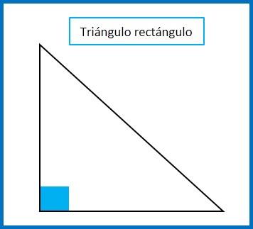 ejemplo 1 ángulo recto