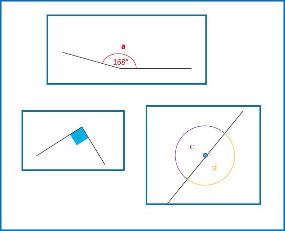 ejemplo 3 de cuales son ángulos llanos