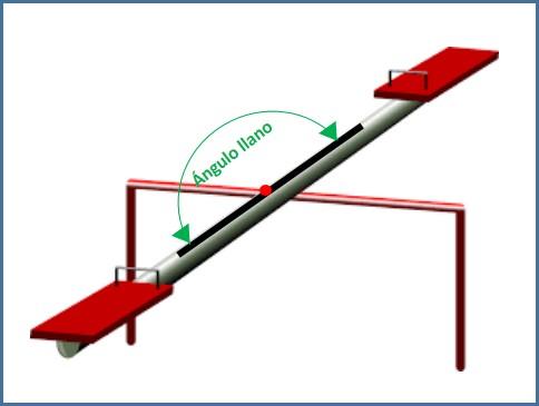 ejemplo de angulo llano imagen 1