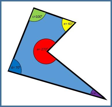 Ejemplo 1 de cual es un angulo concavo