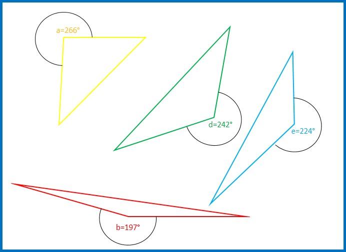 Ejemplo 2 de angulo concavo