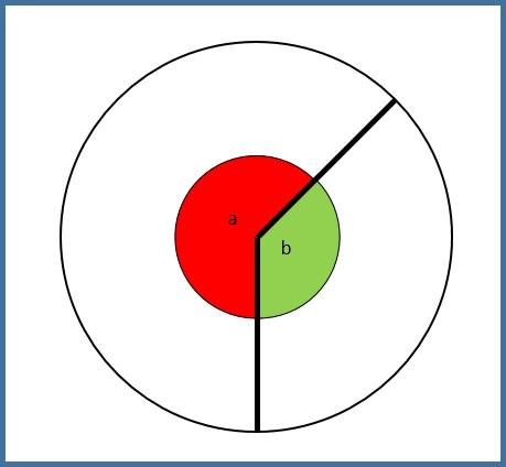 Ejemplo 3 de cuales son angulos concavos